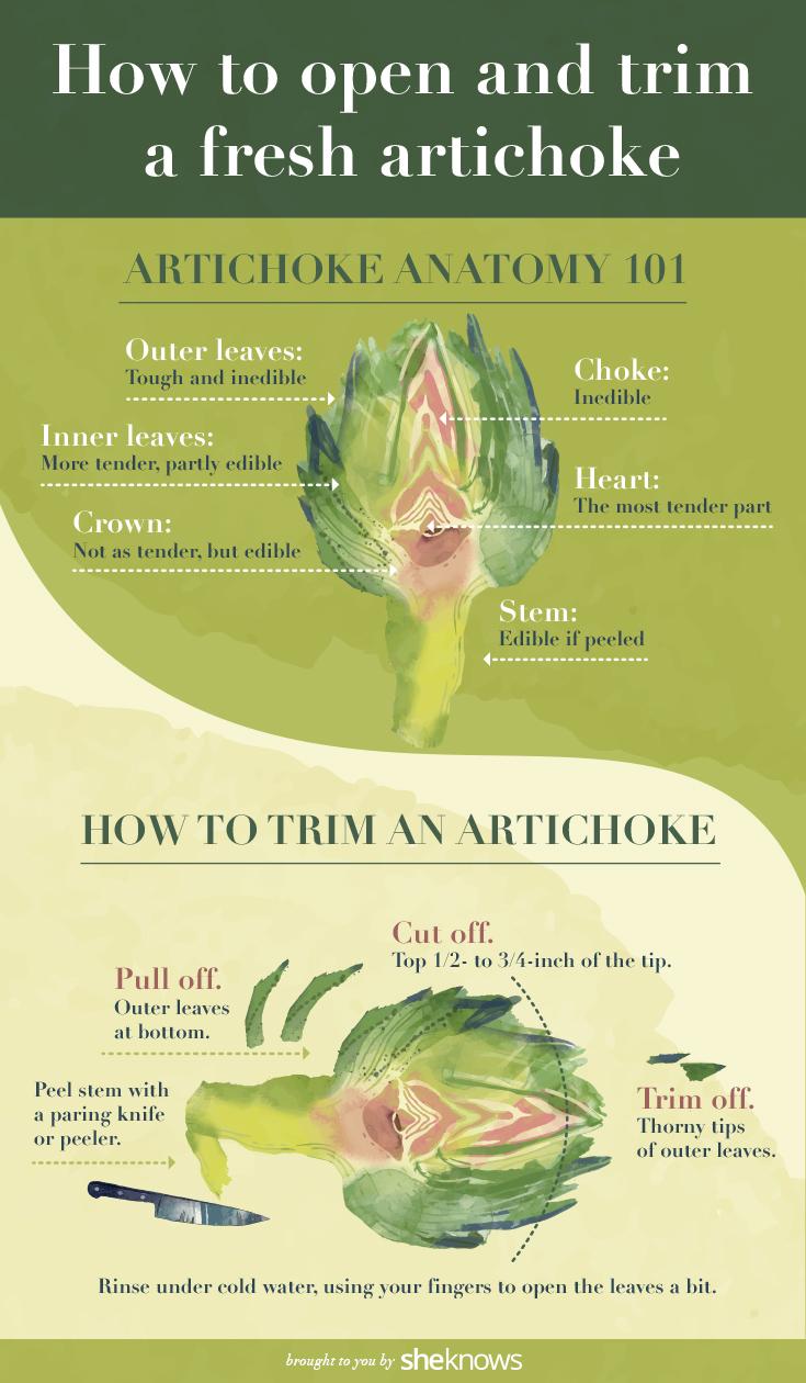 how to trim artichoke