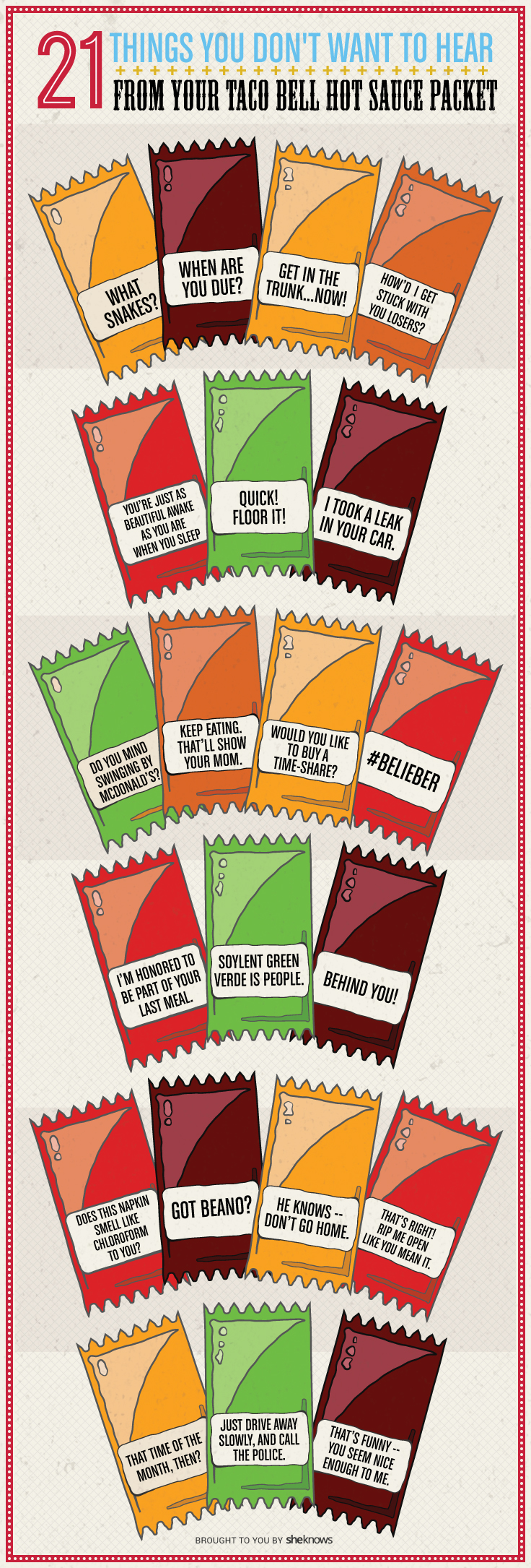 Taco Bell hot sauce packet sayings