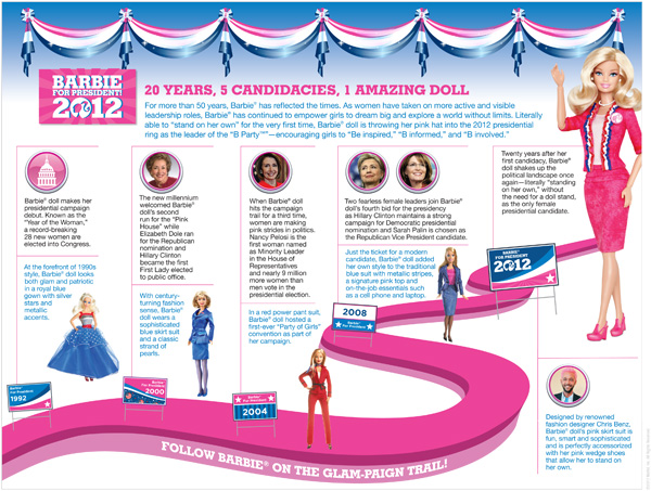 Barbie presidential candidacy information