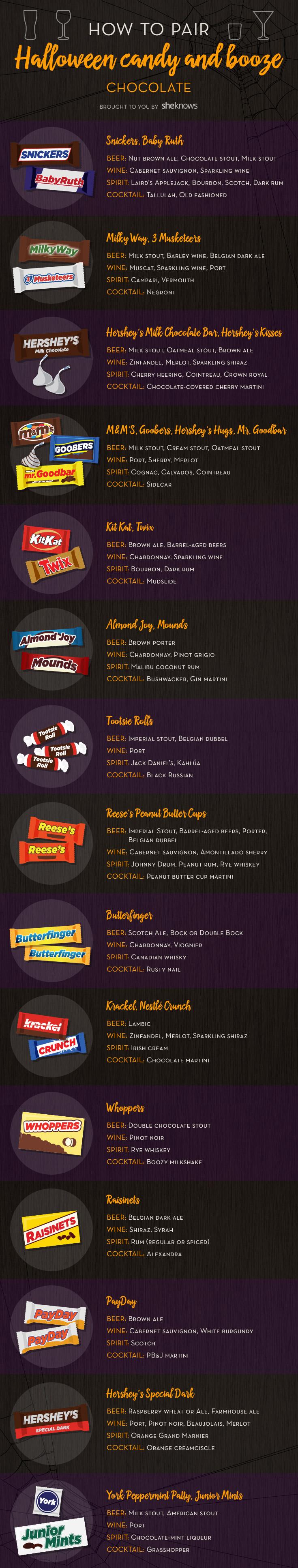 halloween candy booze pairing