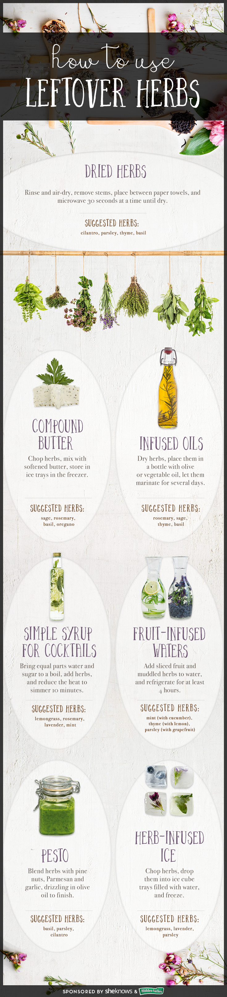 leftover herb uses