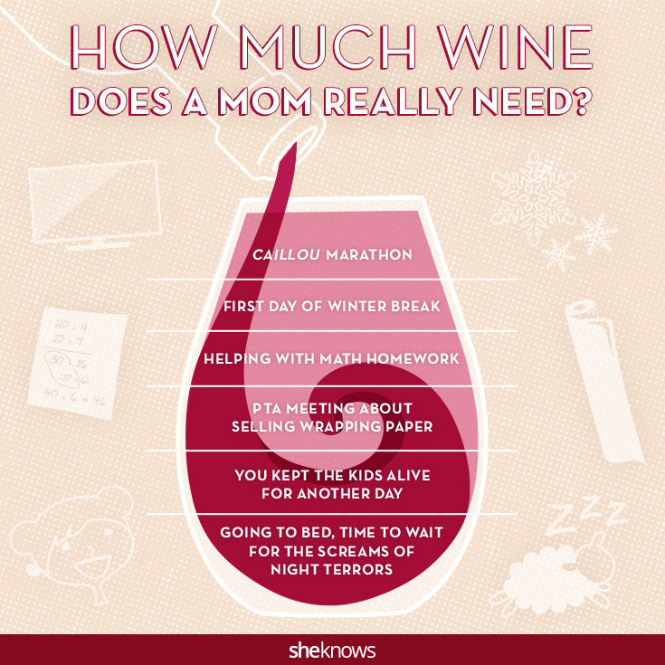 How much wine does a mom need