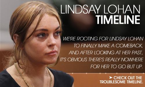 Lindsay Lohan timeline CTA