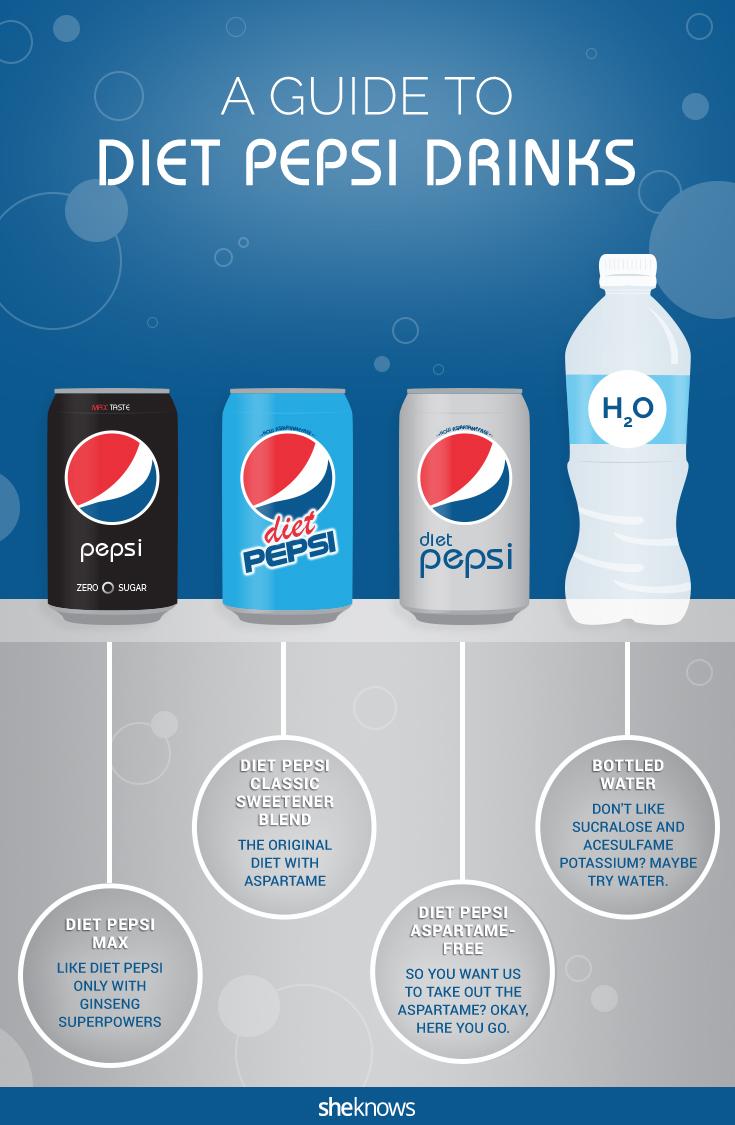 can i still buy aspartame free diet pepsi