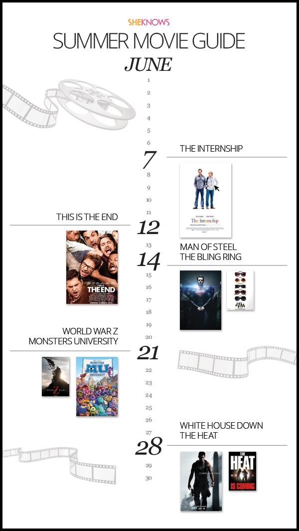 June Summer Movie Guide 2013