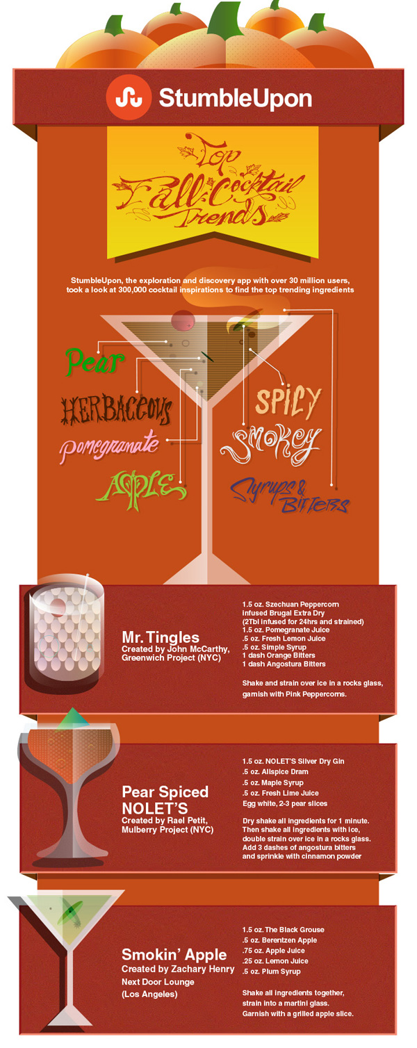 Fall cocktail infographic from StumbleUpon