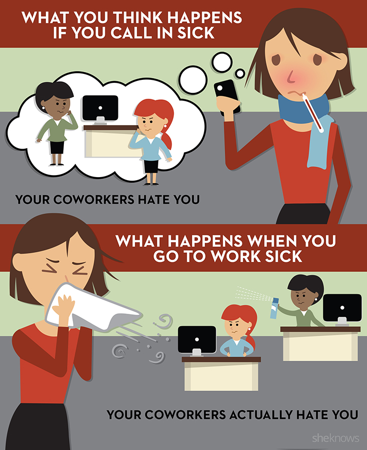Graphic about going to work sick