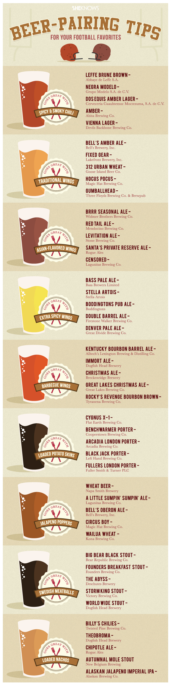 Beer-pairing for your football favorites