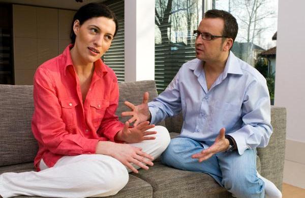 Understanding your body language