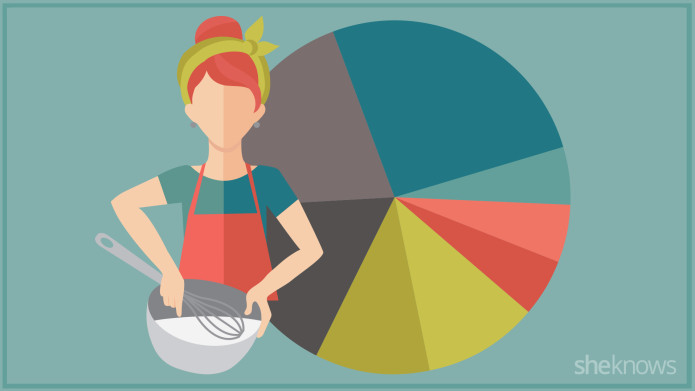 mom cooking with pie chart graphic