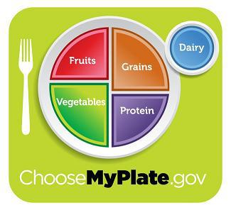 MyPlate replaces the Food Pyramid