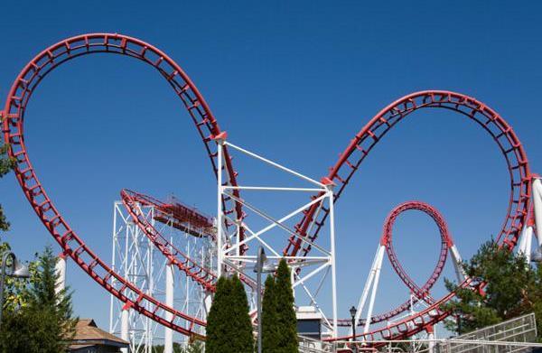 Canada's top 5 amusement parks