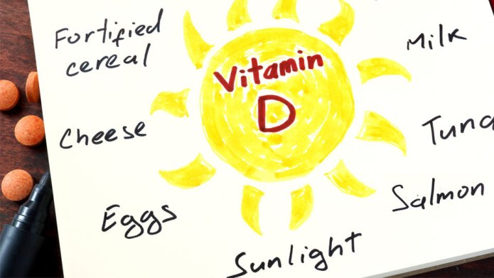 Vitamin D fact sheet: Celebrating the