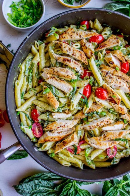 Pesto penne with chicken & cherry tomatoes