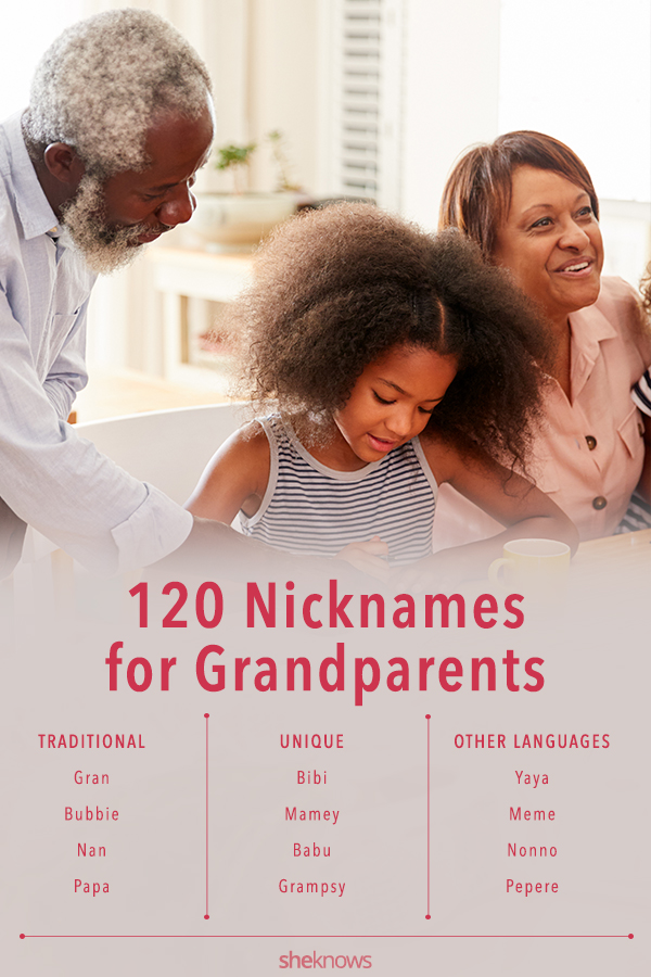 Nicknames for Grandparents