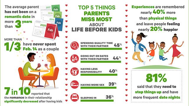 Valentine's Day Parents Survey