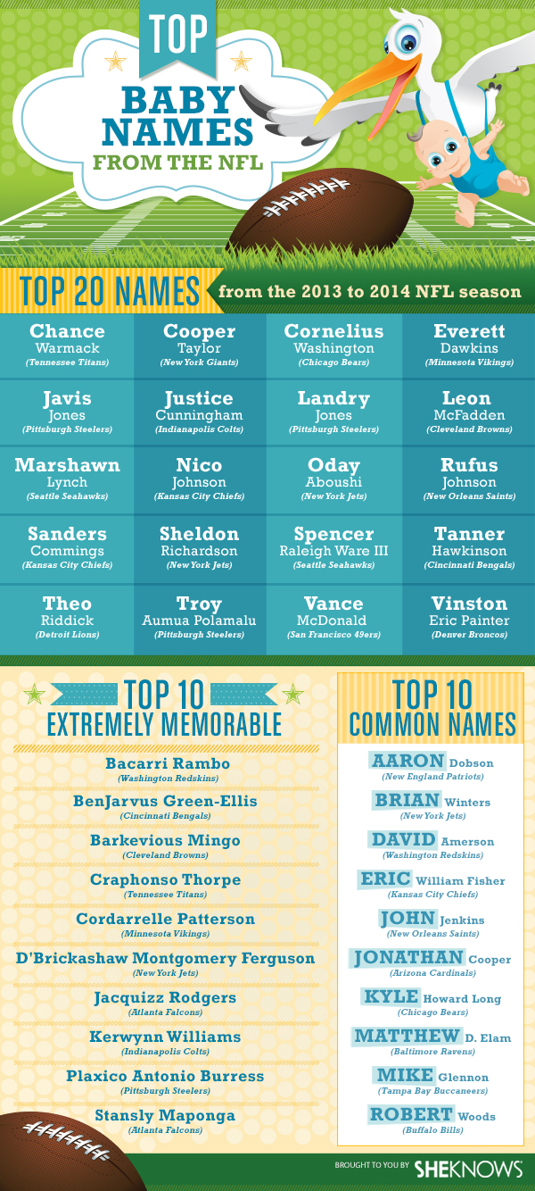 NFL baby names | Sheknows.com