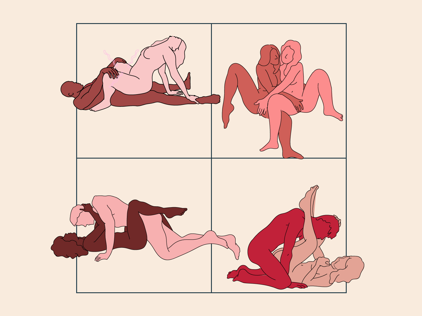 Rimming Positions